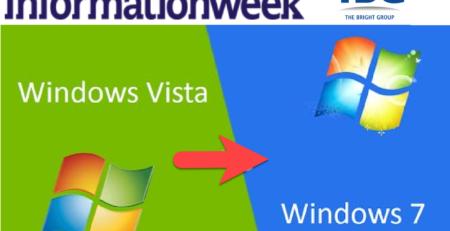 Windows 7 RC Stress Testing Begins