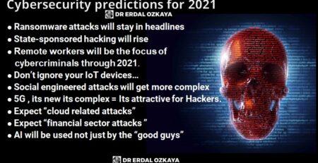 Cybersecurity Predictions by Erdal Ozkaya